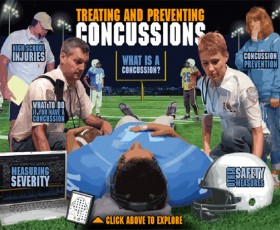 An Interactive Look at Concussions in Sport