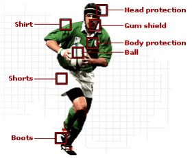 FRN Guide to Rugby Kit and Gear