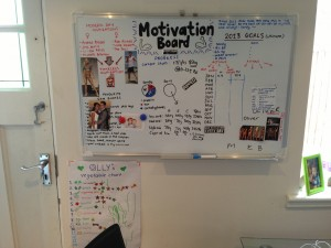 motivation chart