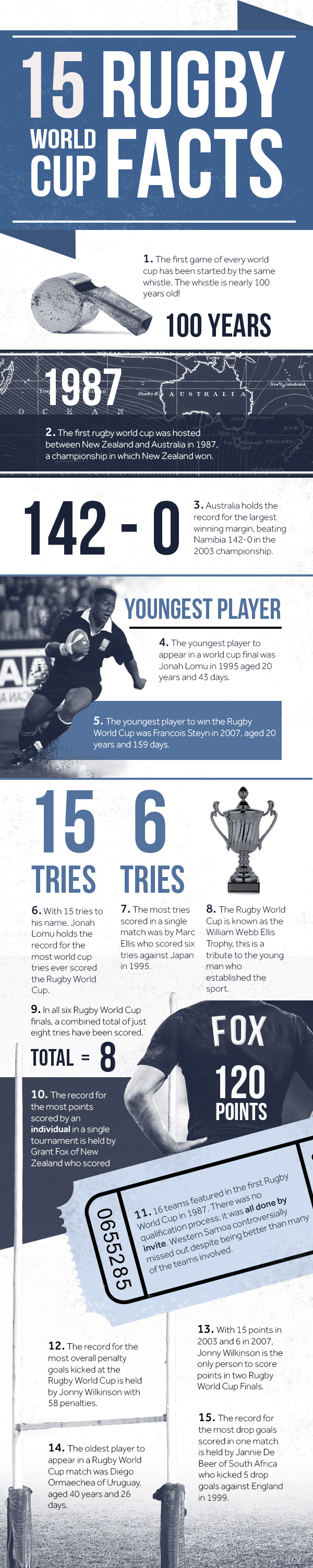 rugbyworldcupinfographic