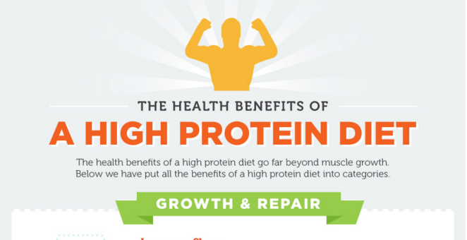 A High Protein Diet for Rugby Players