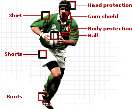 Rugby Equipment Guide