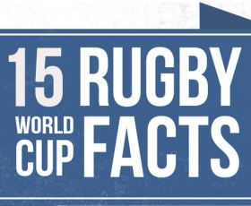 15 World Cup Rugby Facts